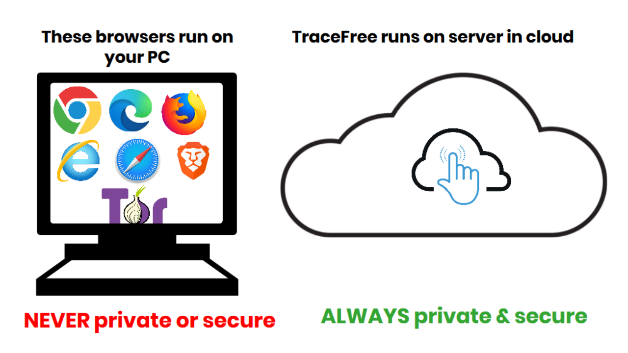 TraceFree Is The Safest Browser